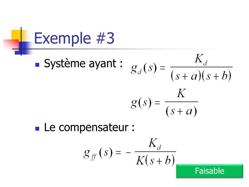 Exemple #3 Système ayant : Le compensateur : Faisable