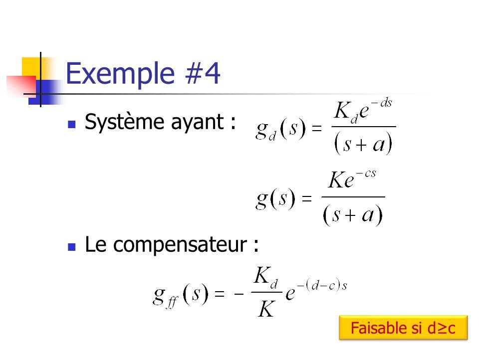 Exemple #4 Système ayant : Le compensateur : Faisable si d≥c