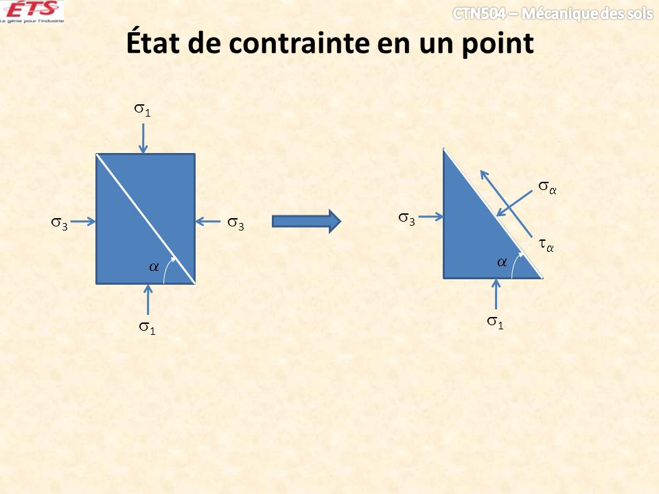 État de contrainte en un point