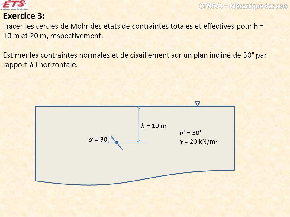 Exercice 3: Tracer les cercles de Mohr des états de contraintes totales et effectives pour h = 10 m et 20 m, respectivement. Estimer les contraintes normales et de cisaillement sur un plan incliné de 30° par rapport à l horizontale.