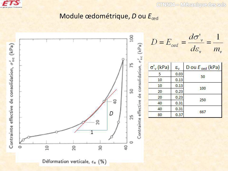 Module œdométrique, D ou Eœd