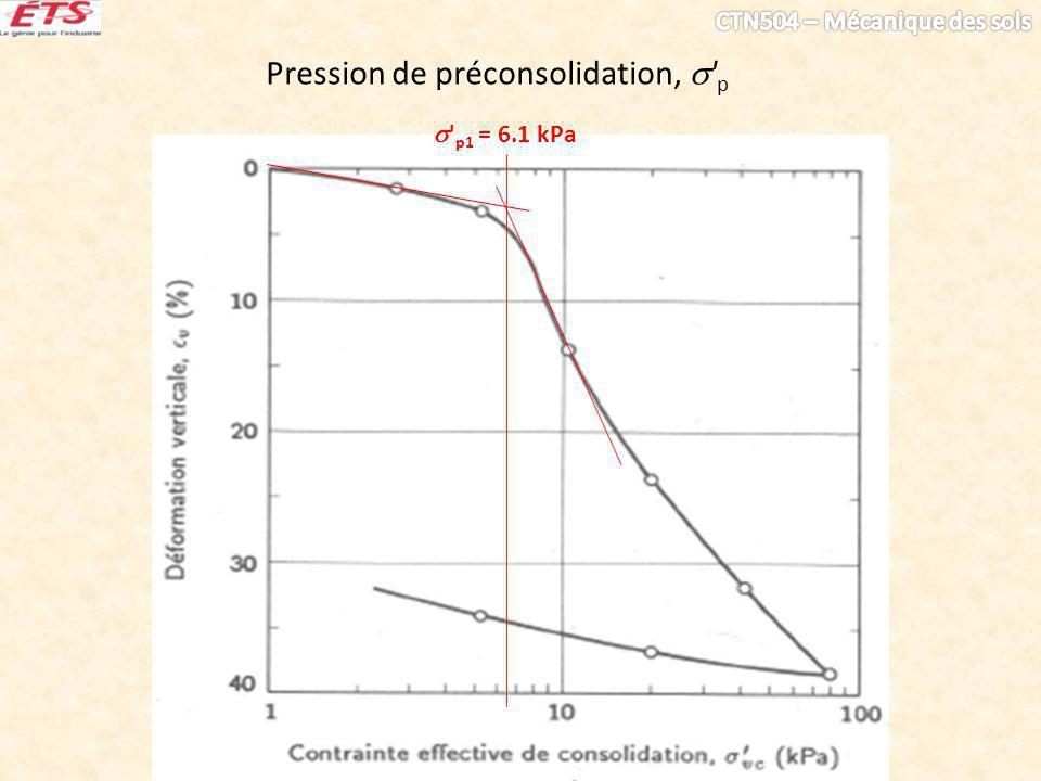 Pression de préconsolidation,  p