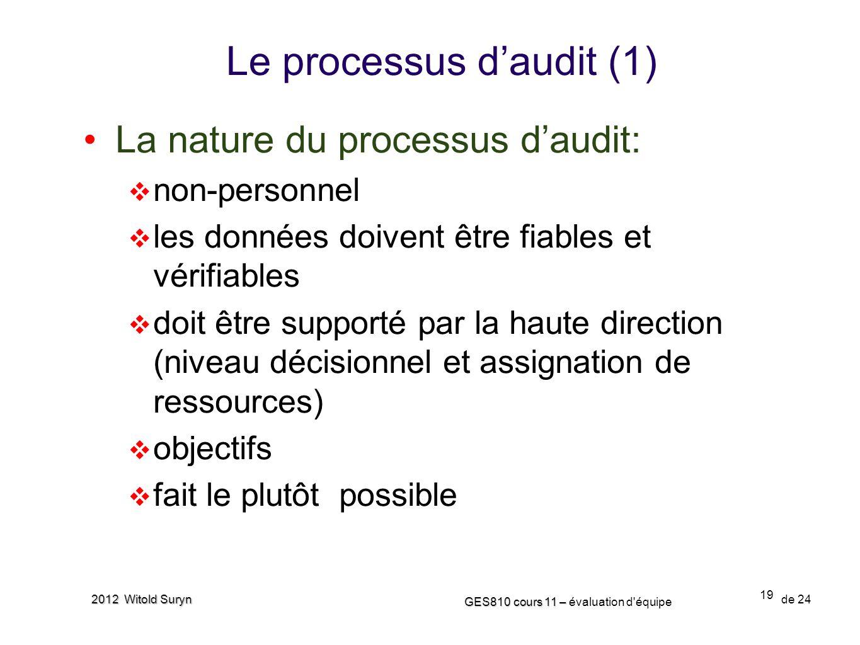 Le processus d'audit (1)