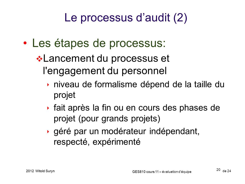 Le processus d'audit (2)
