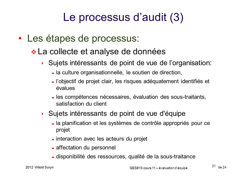 Le processus d'audit (3)