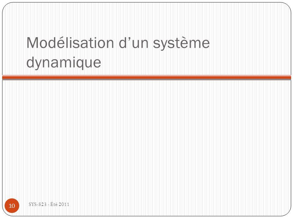 Modélisation d'un système dynamique