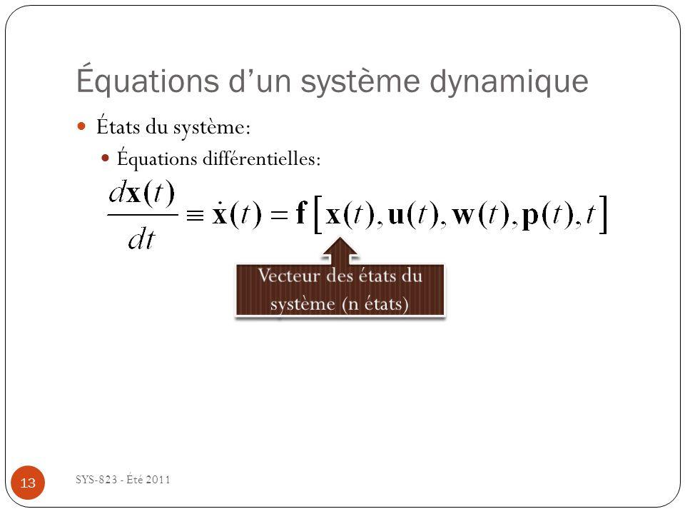 Équations d'un système dynamique