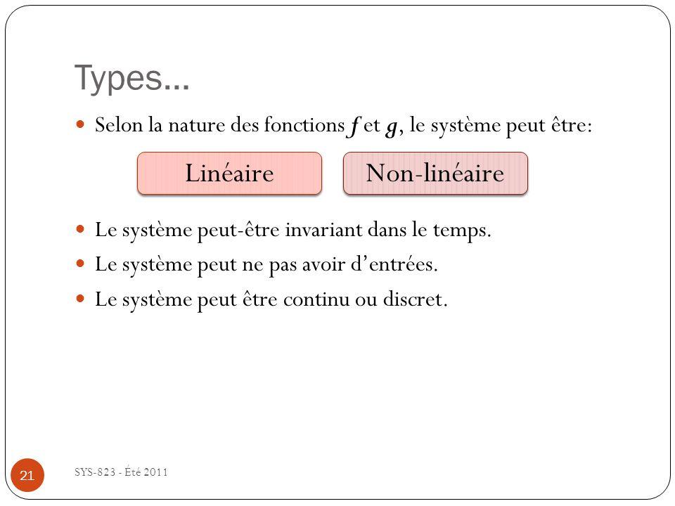 Types… Linéaire Non-linéaire