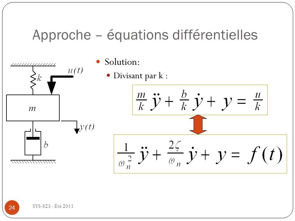 Approche – équations différentielles