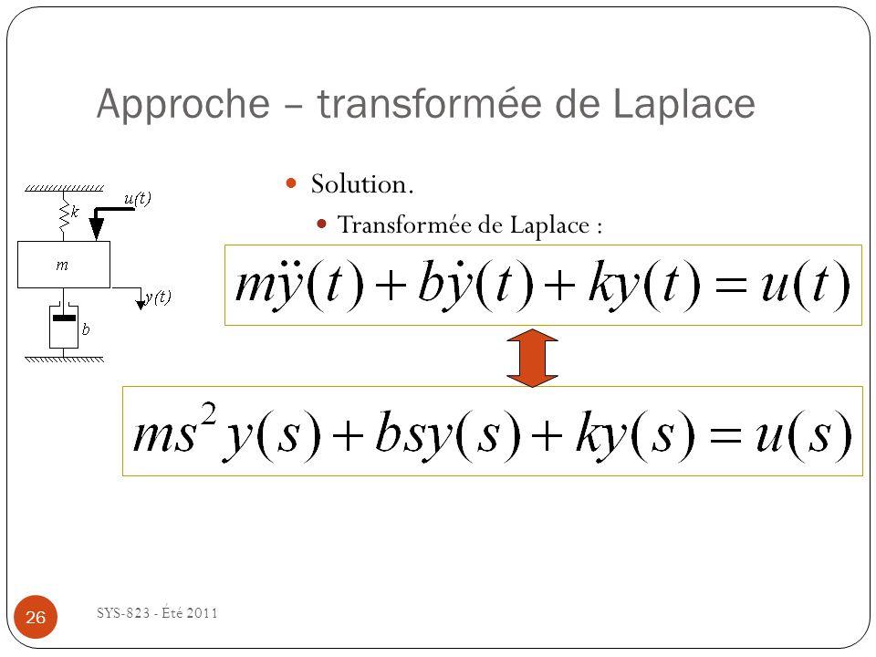 Approche – transformée de Laplace