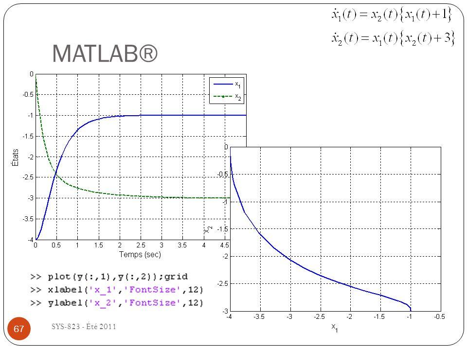 MATLAB® SYS-823 - Été 2011