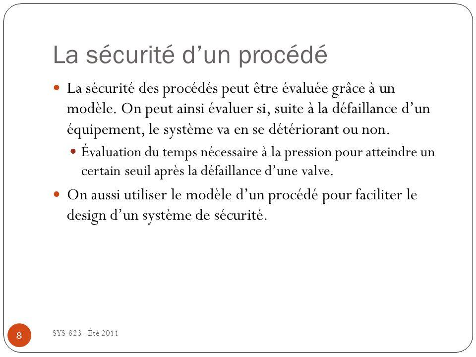 La sécurité d'un procédé