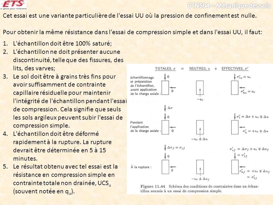 Cet essai est une variante particulière de l essai UU où la pression de confinement est nulle.