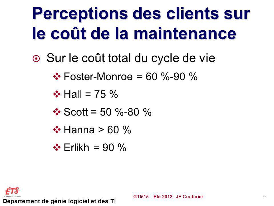 Perceptions des clients sur le coût de la maintenance