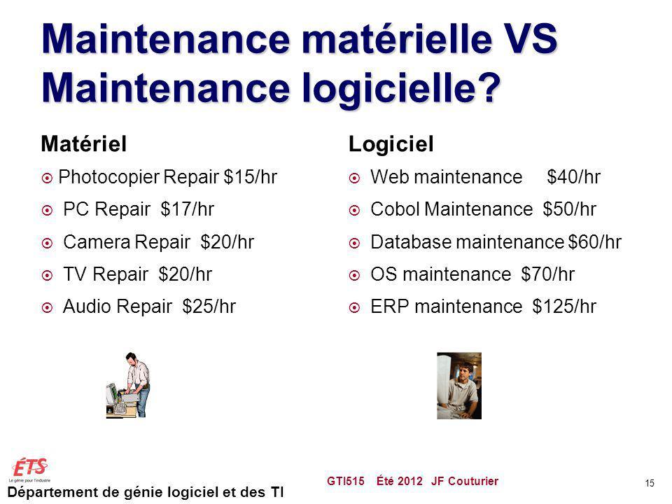 Maintenance matérielle VS Maintenance logicielle