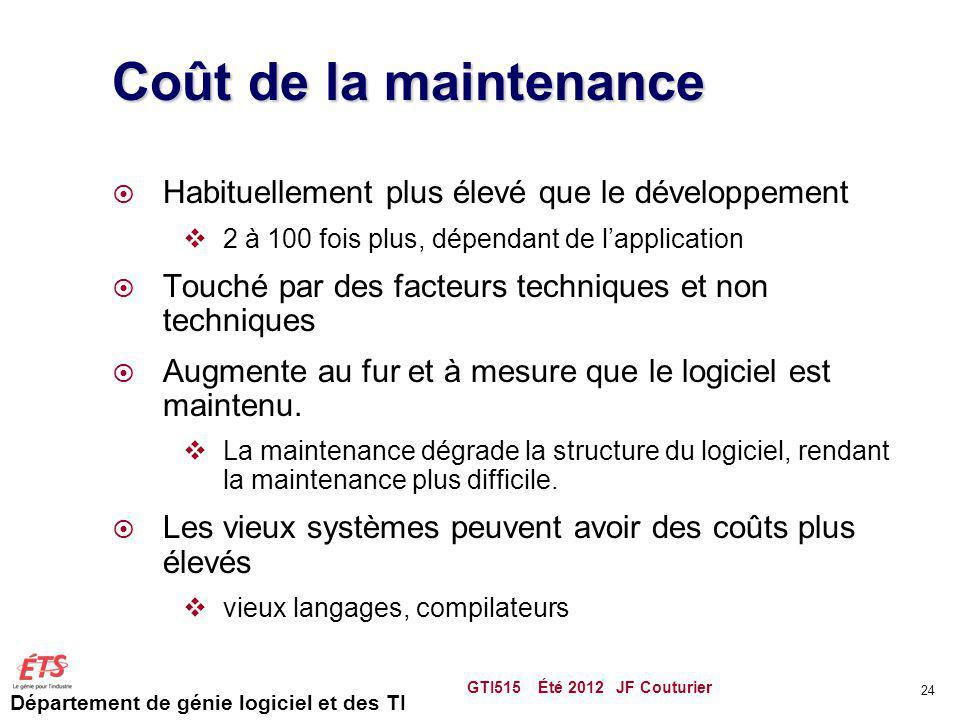 Coût de la maintenance Habituellement plus élevé que le développement