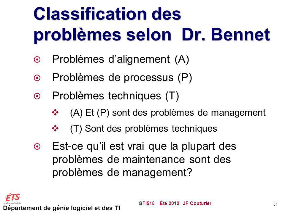 Classification des problèmes selon Dr. Bennet