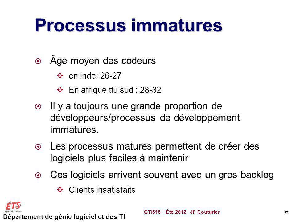 Processus immatures Âge moyen des codeurs