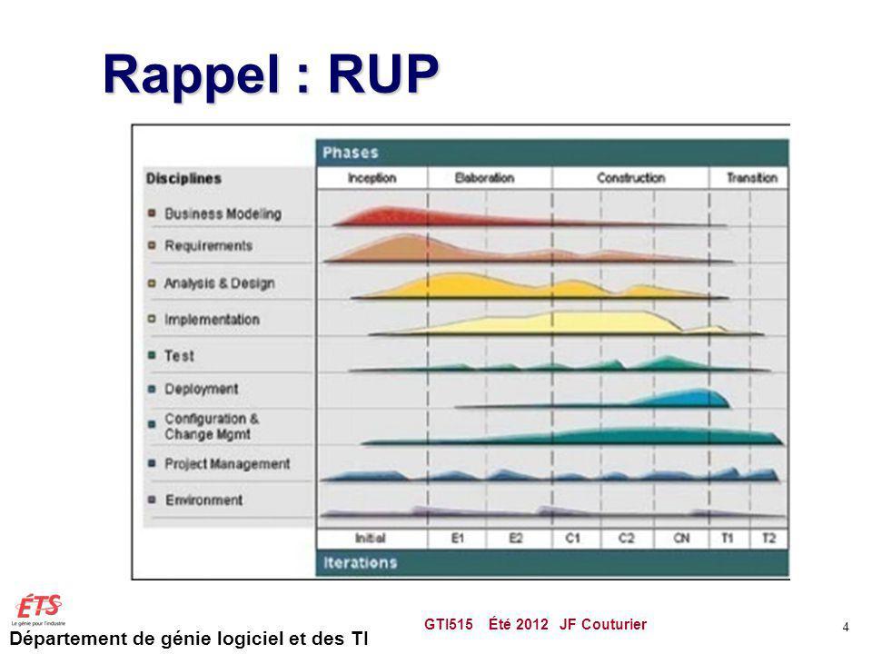 Rappel : RUP GTI515 Été 2012 JF Couturier