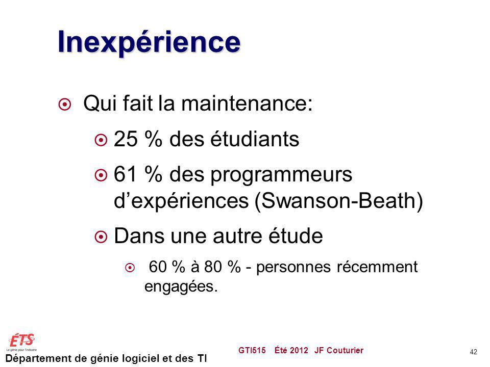 Inexpérience Qui fait la maintenance: 25 % des étudiants