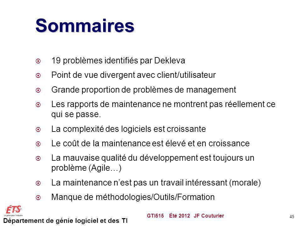 Sommaires 19 problèmes identifiés par Dekleva
