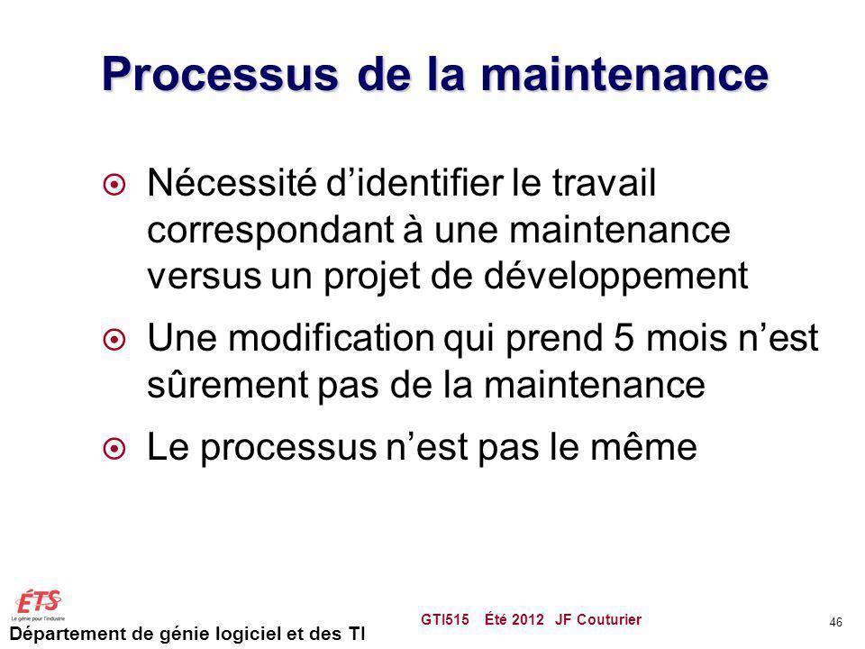 Processus de la maintenance