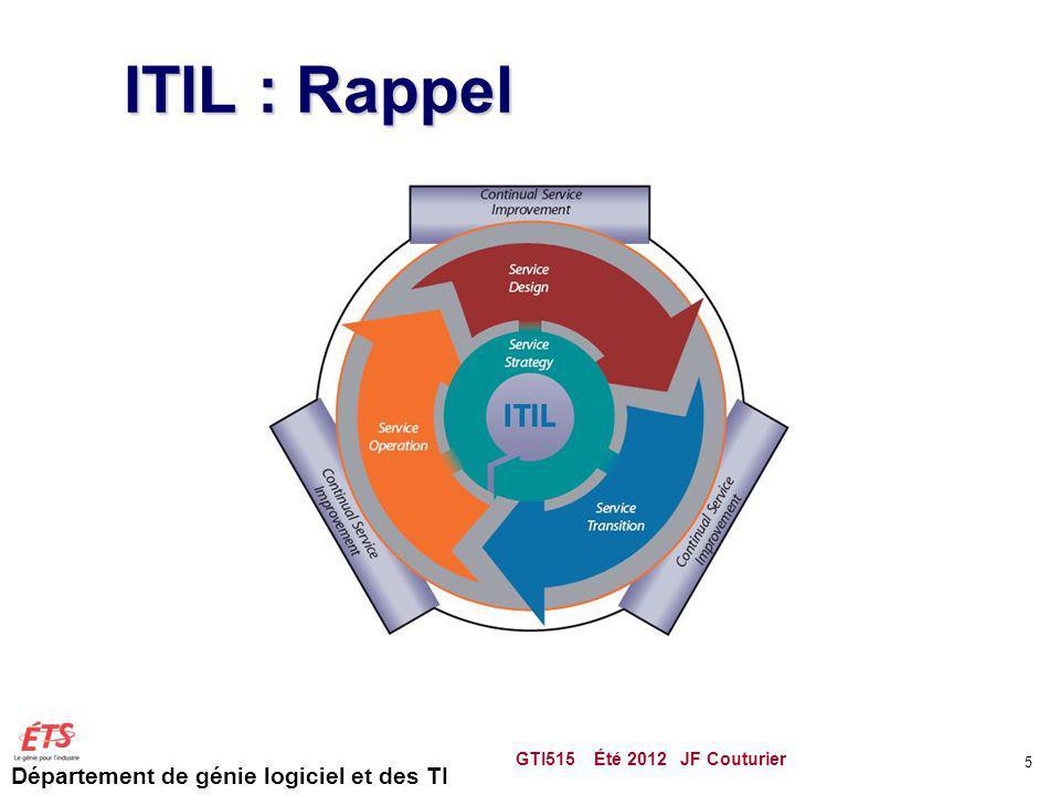 ITIL : Rappel GTI515 Été 2012 JF Couturier