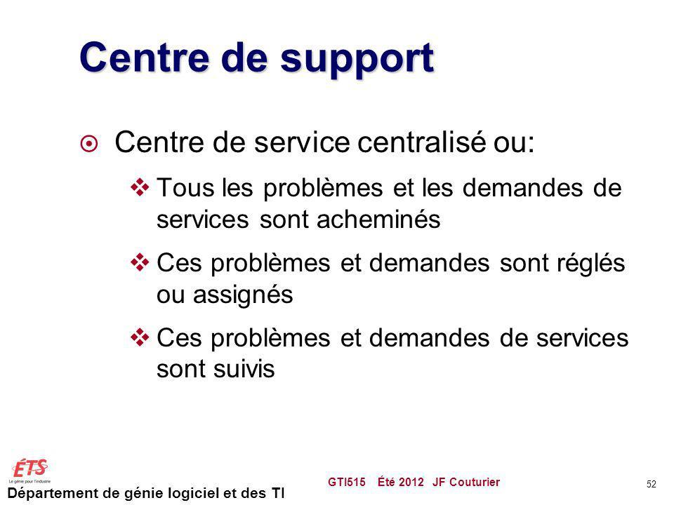Centre de support Centre de service centralisé ou: