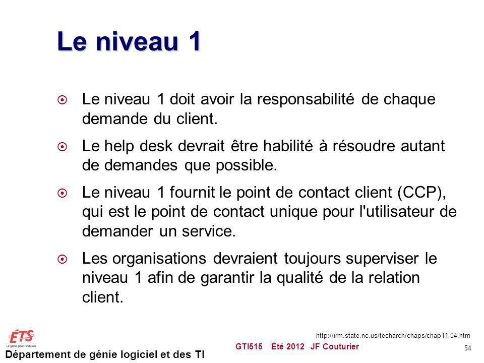 Le niveau 1 Le niveau 1 doit avoir la responsabilité de chaque demande du client.