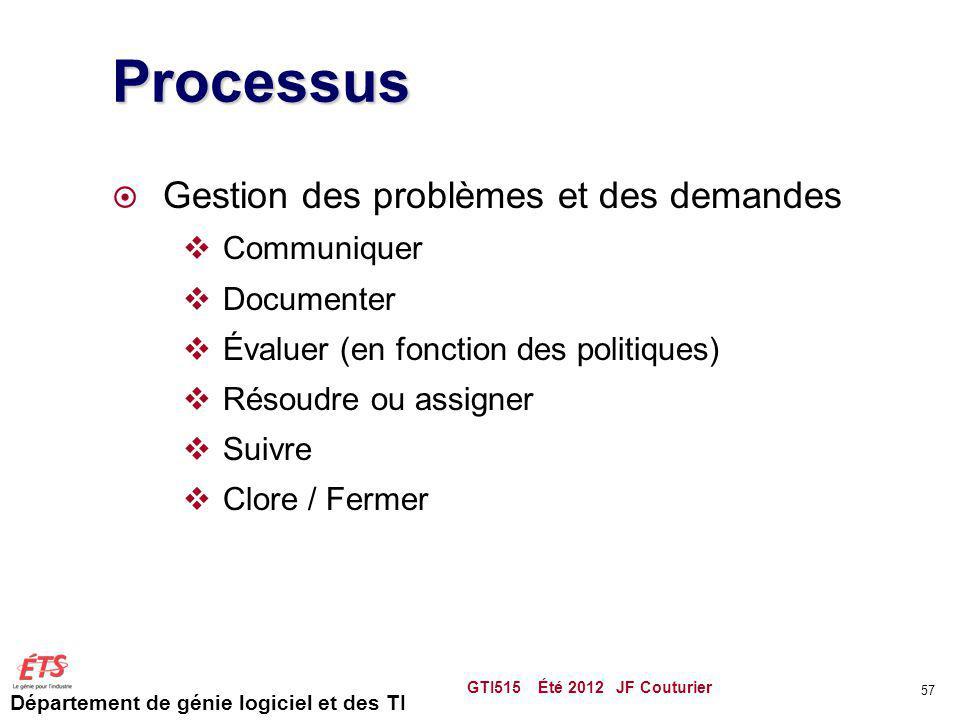 Processus Gestion des problèmes et des demandes Communiquer Documenter
