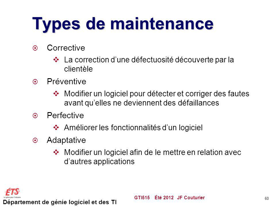 Types de maintenance Corrective Préventive Perfective Adaptative