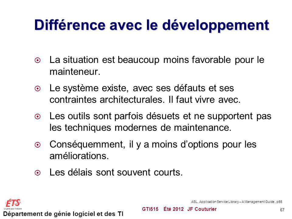 Différence avec le développement