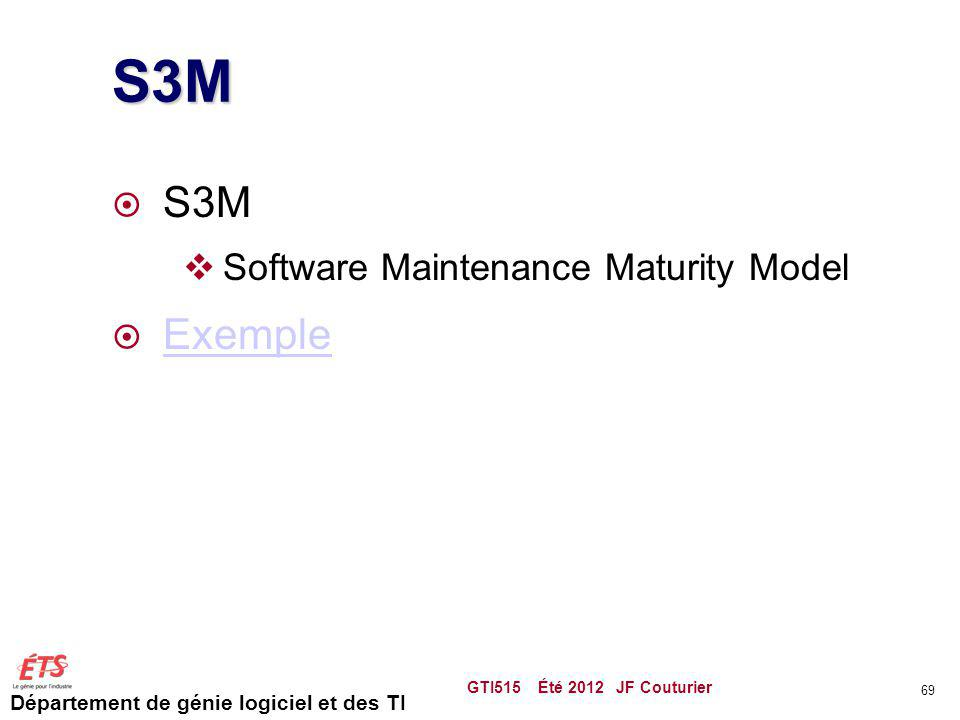 S3M S3M Exemple Software Maintenance Maturity Model