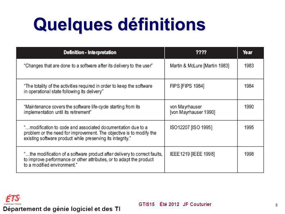 Quelques définitions GTI515 Été 2012 JF Couturier