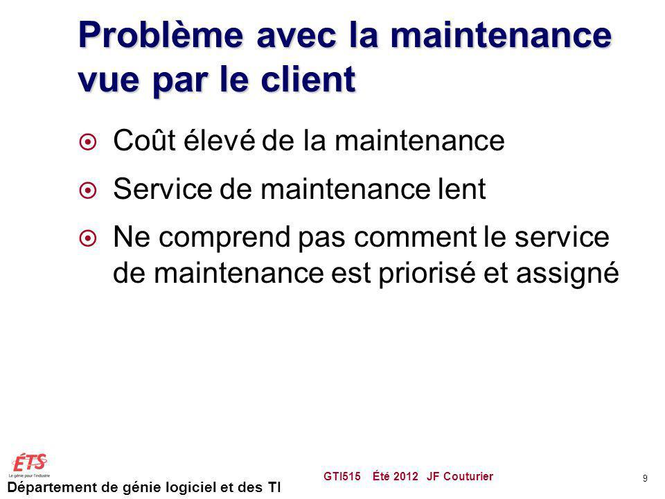 Problème avec la maintenance vue par le client