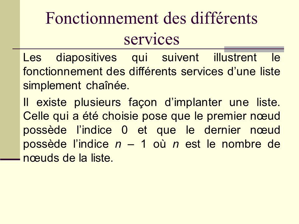 Fonctionnement des différents services