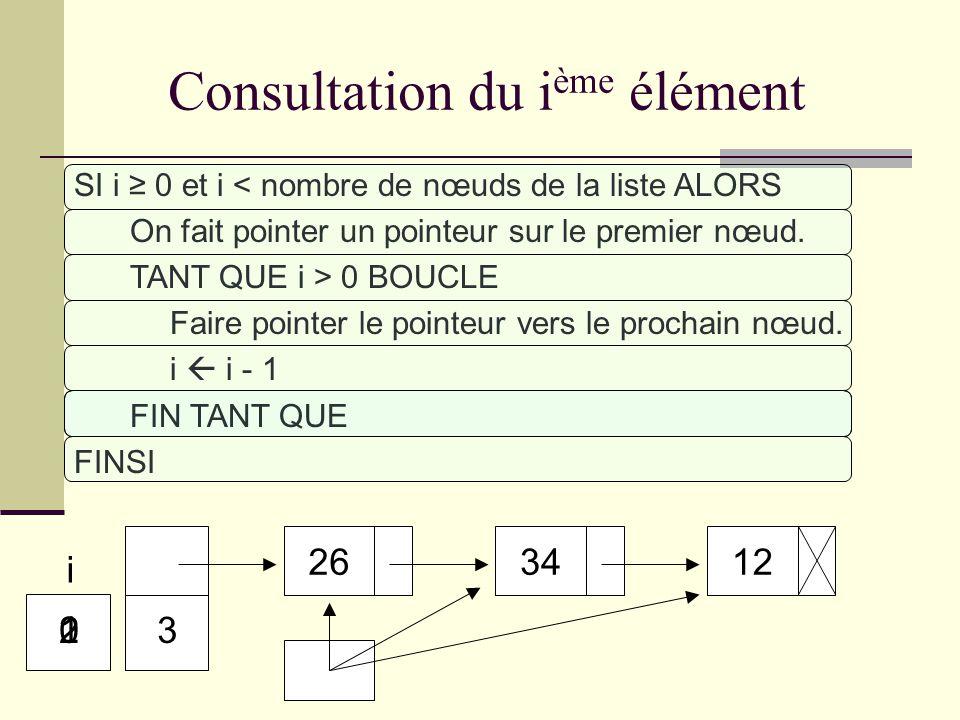 Consultation du ième élément