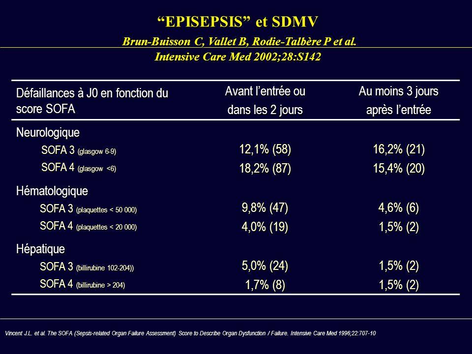 EPISEPSIS et SDMV Brun-Buisson C, Vallet B, Rodie-Talbère P et al.
