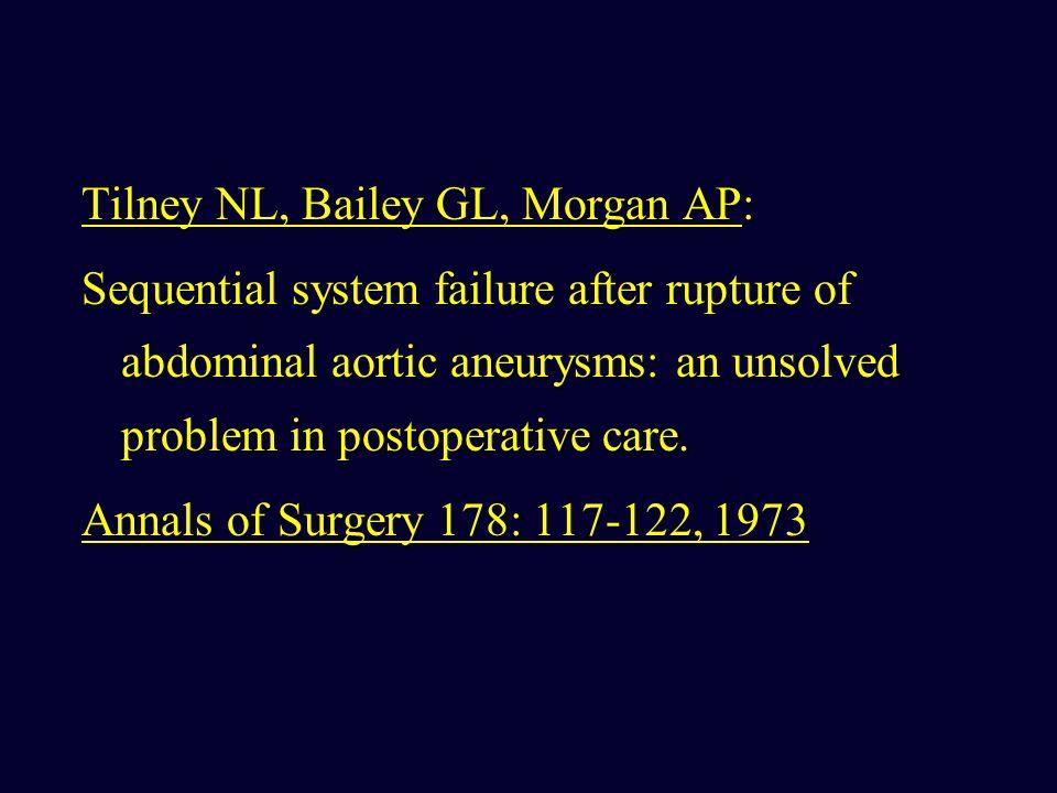 Tilney NL, Bailey GL, Morgan AP:
