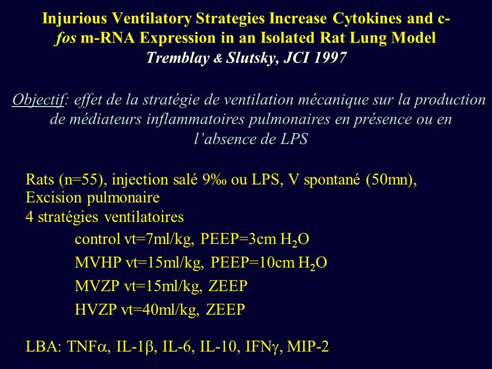 de médiateurs inflammatoires pulmonaires en présence ou en