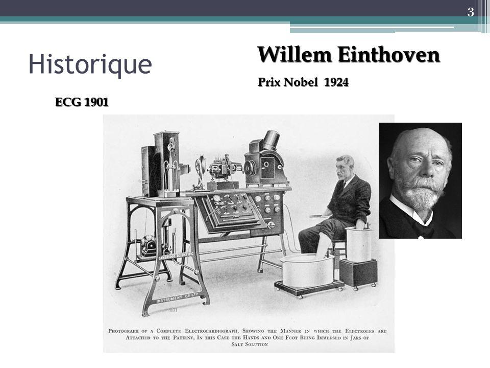Historique Willem Einthoven Prix Nobel 1924 ECG 1901