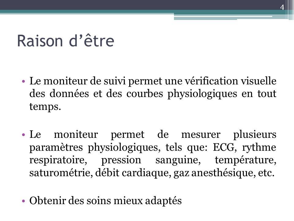 Raison d'être Le moniteur de suivi permet une vérification visuelle des données et des courbes physiologiques en tout temps.