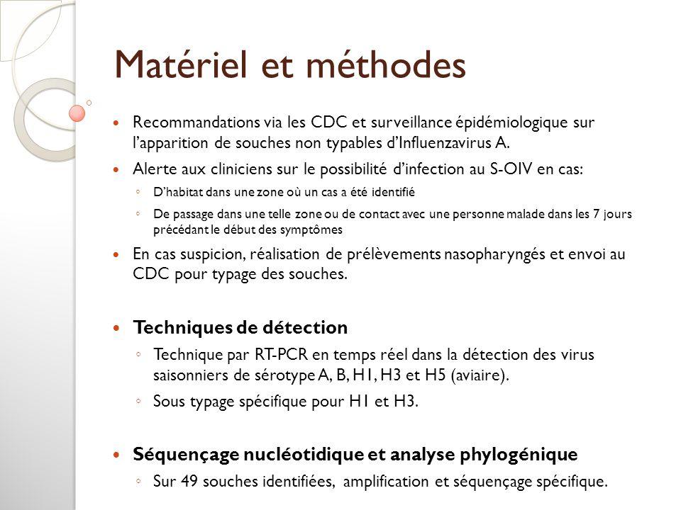 Matériel et méthodes Techniques de détection