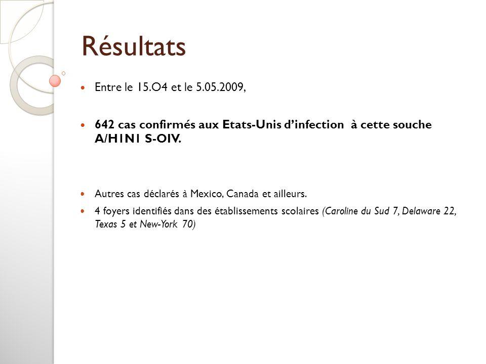 Résultats Entre le 15.O4 et le 5.05.2009,