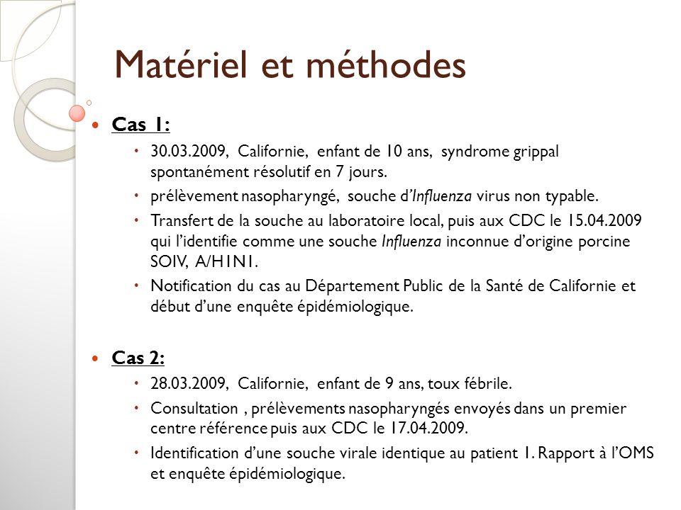 Matériel et méthodes Cas 1: Cas 2: