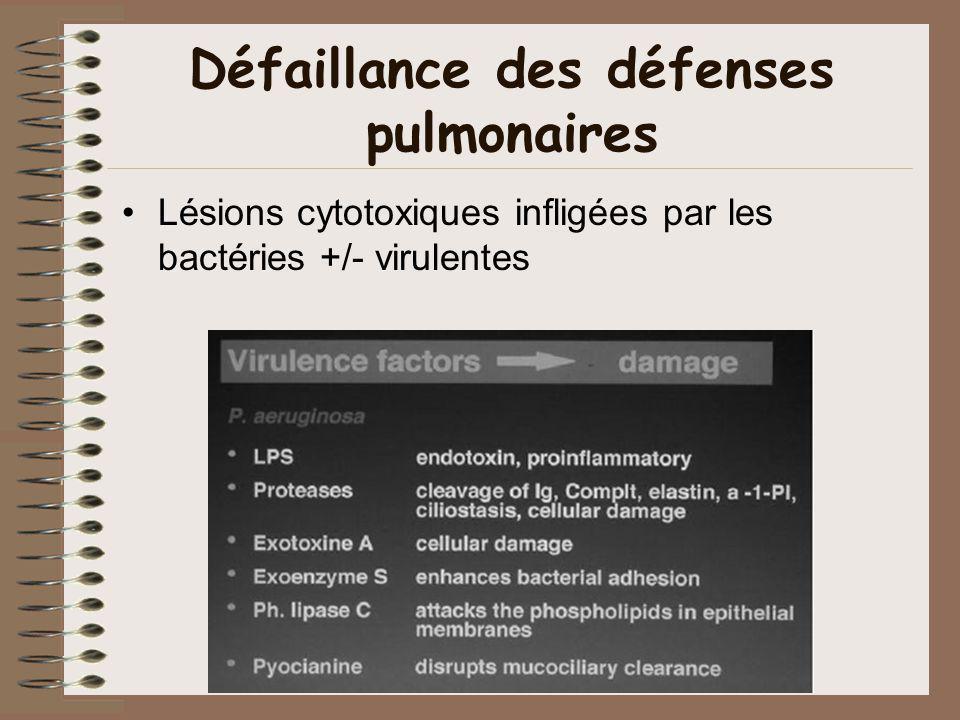 Défaillance des défenses pulmonaires