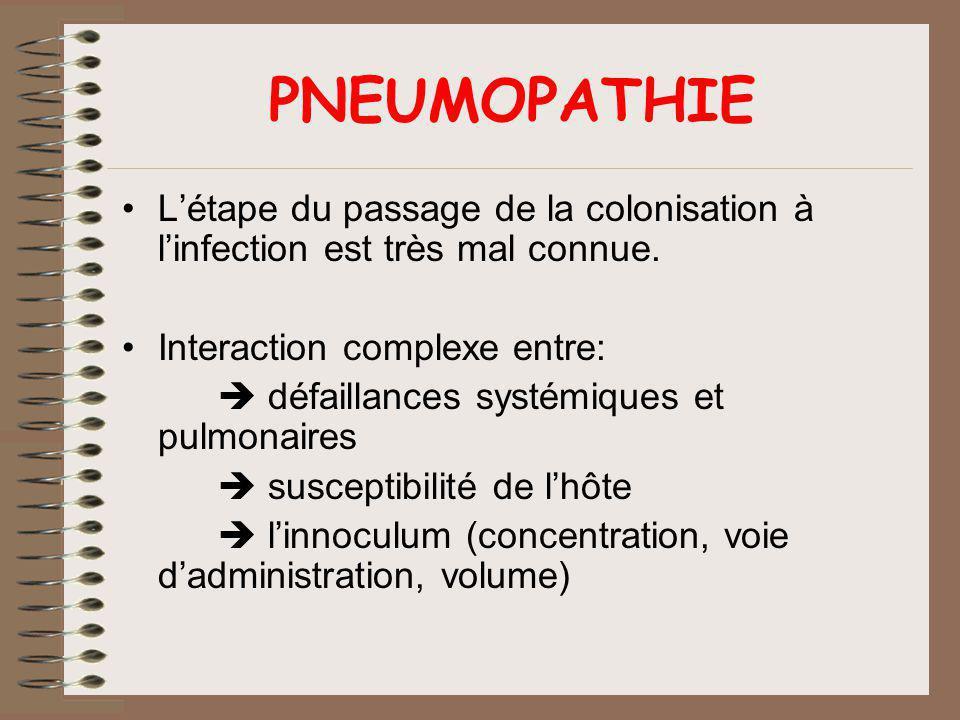 PNEUMOPATHIE L'étape du passage de la colonisation à l'infection est très mal connue. Interaction complexe entre: