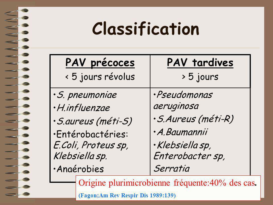 Classification PAV précoces PAV tardives < 5 jours révolus