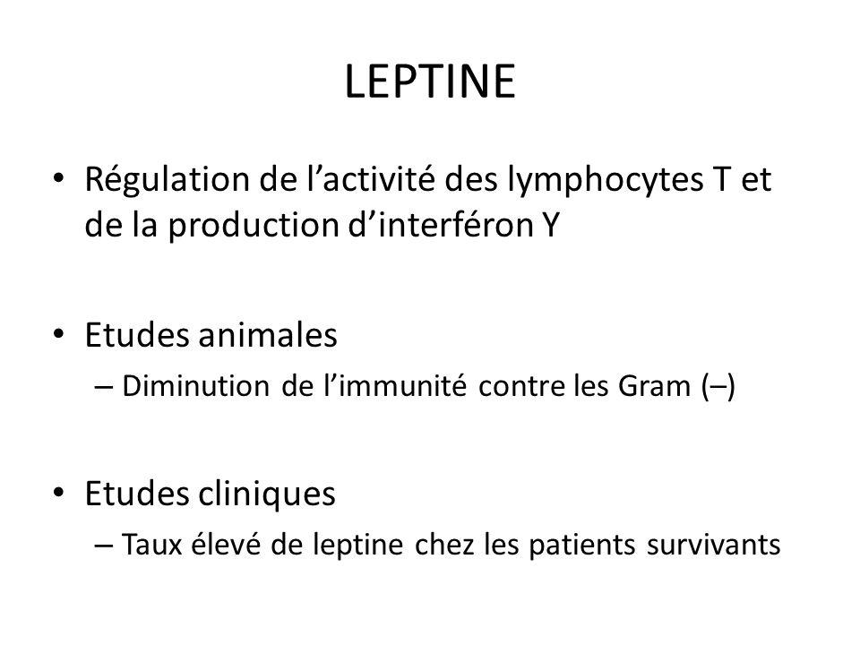 LEPTINE Régulation de l'activité des lymphocytes T et de la production d'interféron Υ. Etudes animales.