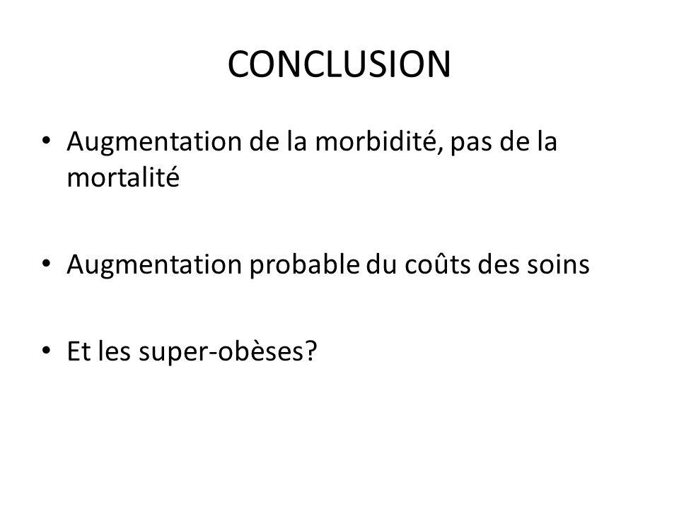 CONCLUSION Augmentation de la morbidité, pas de la mortalité